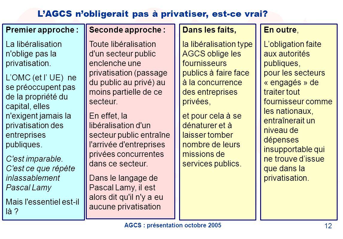 AGCS : présentation octobre 2005 12 LAGCS nobligerait pas à privatiser, est-ce vrai? Premier approche : La libéralisation n'oblige pas la privatisatio