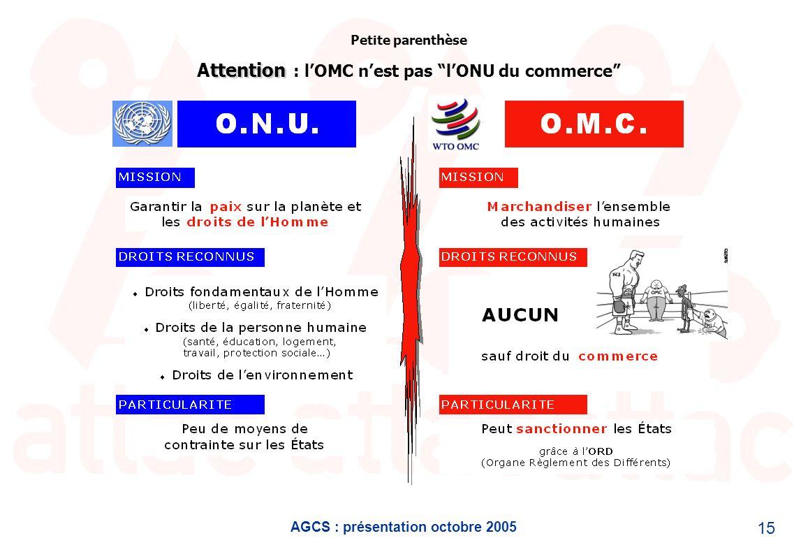 AGCS : présentation octobre 2005 15 ttention Petite parenthèse Attention : lOMC nest pas lONU du commerce