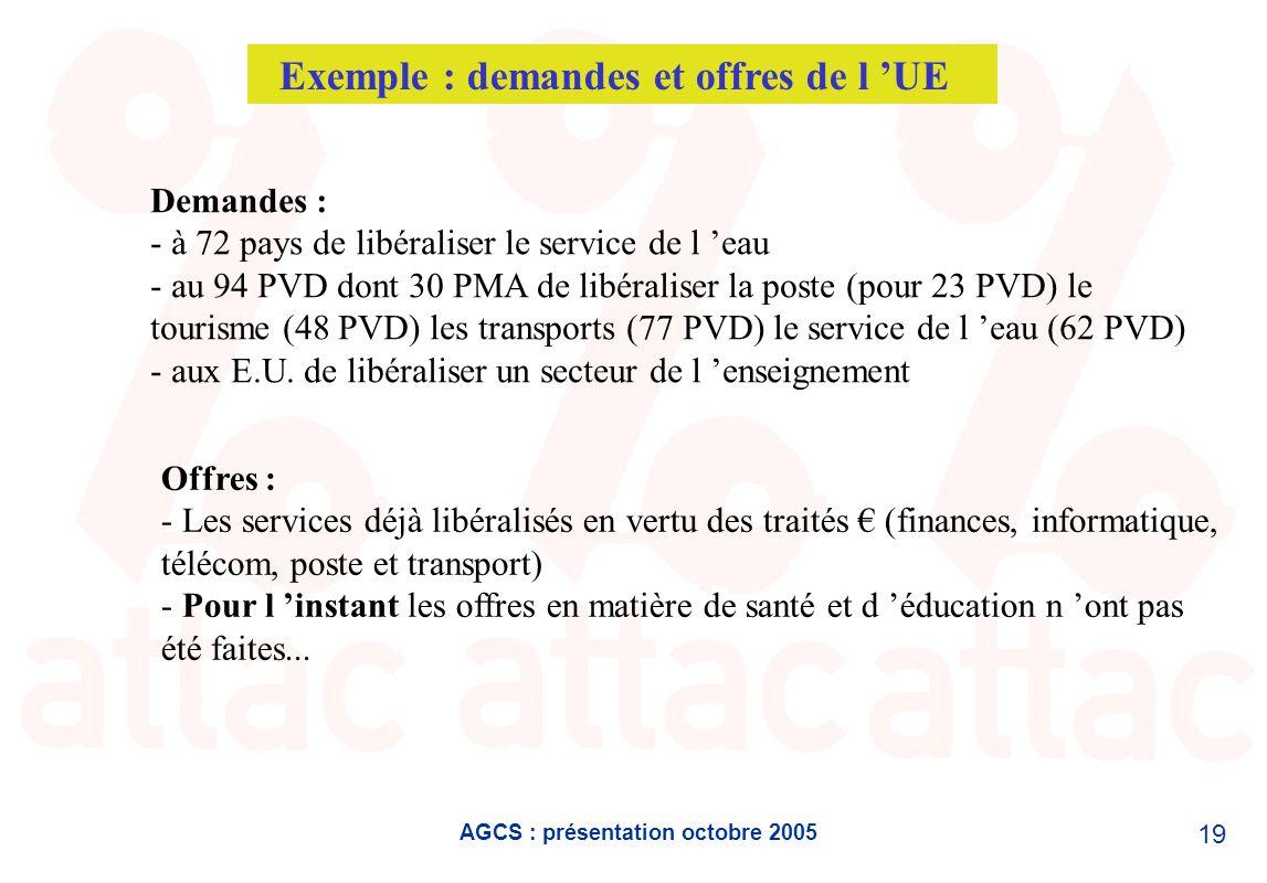 AGCS : présentation octobre 2005 19 Exemple : demandes et offres de l UE Demandes : - à 72 pays de libéraliser le service de l eau - au 94 PVD dont 30 PMA de libéraliser la poste (pour 23 PVD) le tourisme (48 PVD) les transports (77 PVD) le service de l eau (62 PVD) - aux E.U.