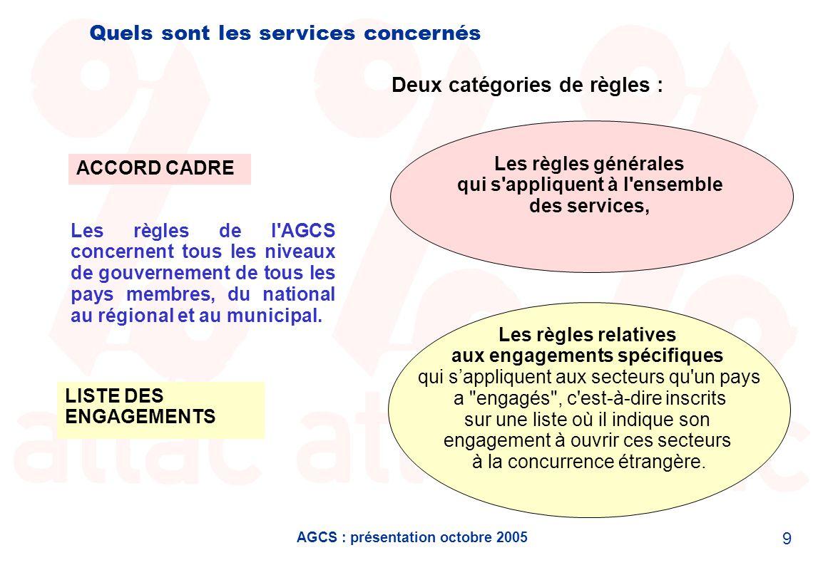 AGCS : présentation octobre 2005 9 Quels sont les services concernés Les règles de l'AGCS concernent tous les niveaux de gouvernement de tous les pays