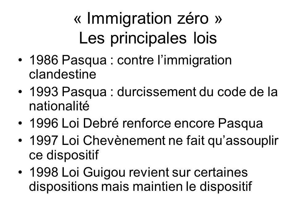 « Immigration zéro » Les principales lois 1986 Pasqua : contre limmigration clandestine 1993 Pasqua : durcissement du code de la nationalité 1996 Loi