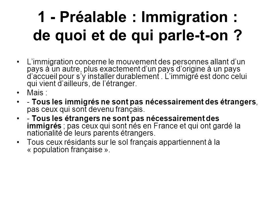 1 - Préalable : Immigration : de quoi et de qui parle-t-on ? Limmigration concerne le mouvement des personnes allant dun pays à un autre, plus exactem