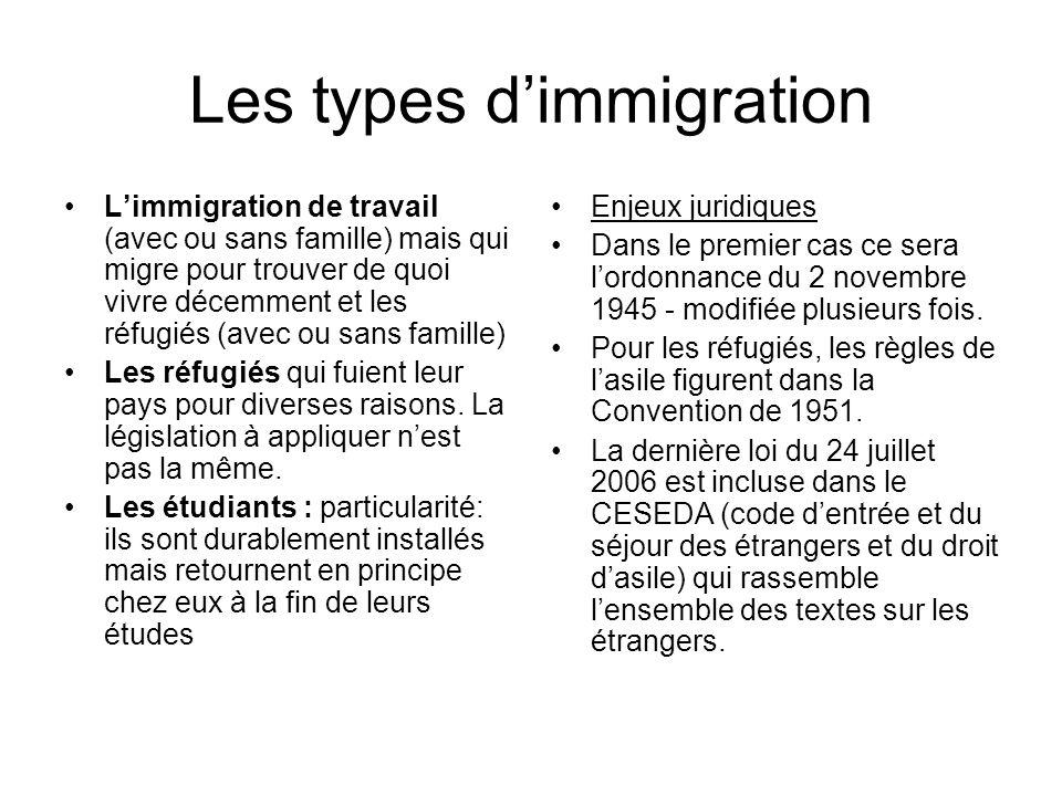 Les types dimmigration Limmigration de travail (avec ou sans famille) mais qui migre pour trouver de quoi vivre décemment et les réfugiés (avec ou san