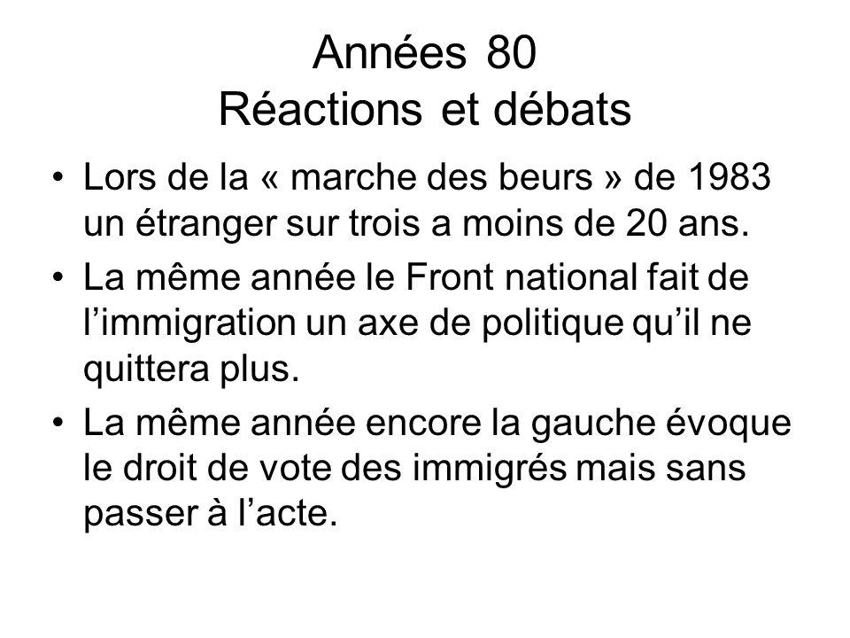 Années 80 Réactions et débats Lors de la « marche des beurs » de 1983 un étranger sur trois a moins de 20 ans. La même année le Front national fait de