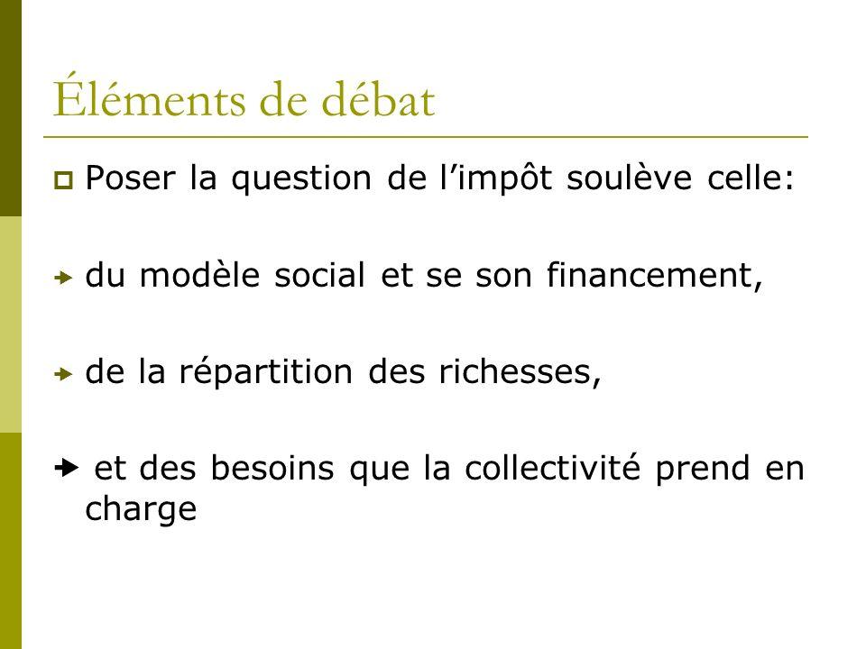 Éléments de débat Poser la question de limpôt soulève celle: du modèle social et se son financement, de la répartition des richesses, et des besoins que la collectivité prend en charge