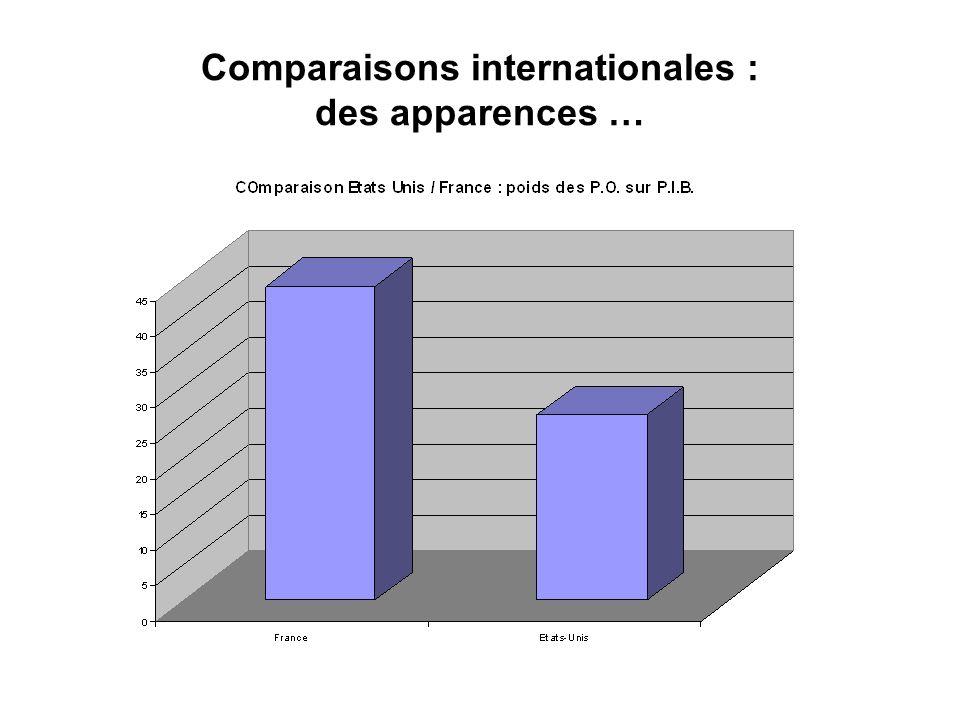 Les niches fiscales Des mécanismes qui permettent de réduire limpôt et donc la progressivité de lI.R.