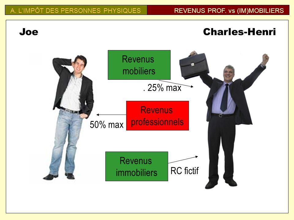 A. LIMPÔT DES PERSONNES PHYSIQUESUNE NOUVELLE RÉFORME FISCALE ? 9875 DécileTx actuelsAlternative 1 0 % max 0 % max 2 7 % max 0 % max 310 % max 0 % max