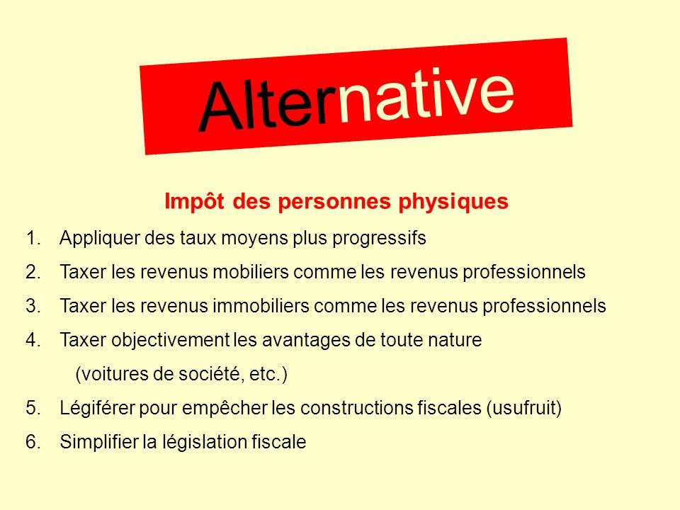 A. LIMPÔT DES PERSONNES PHYSIQUESLES CONSTRUCTIONS USUFRUIT Société Usufruit (15 ans) Amortissement 90.000 / 15 ans = 6.000 /an 120.000 Dirigeant Nue-