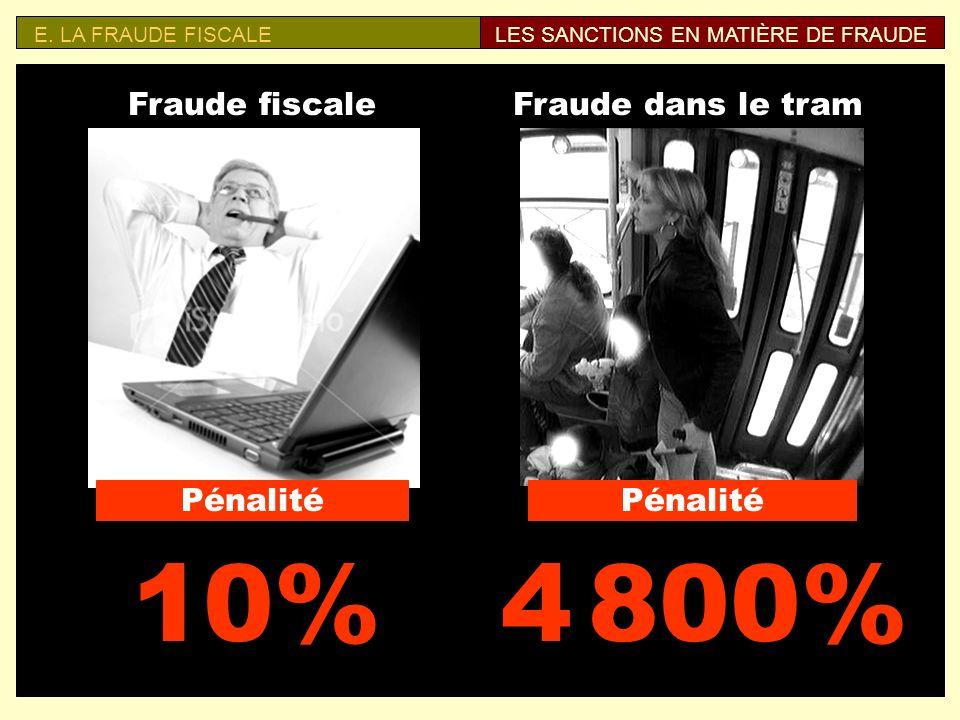 E. LA FRAUDE FISCALELES AUTEURS DE LA FRAUDE Répartition de la fraude Les 10 % les plus riches Les 10 % les moins riches 57,4% 0,1%