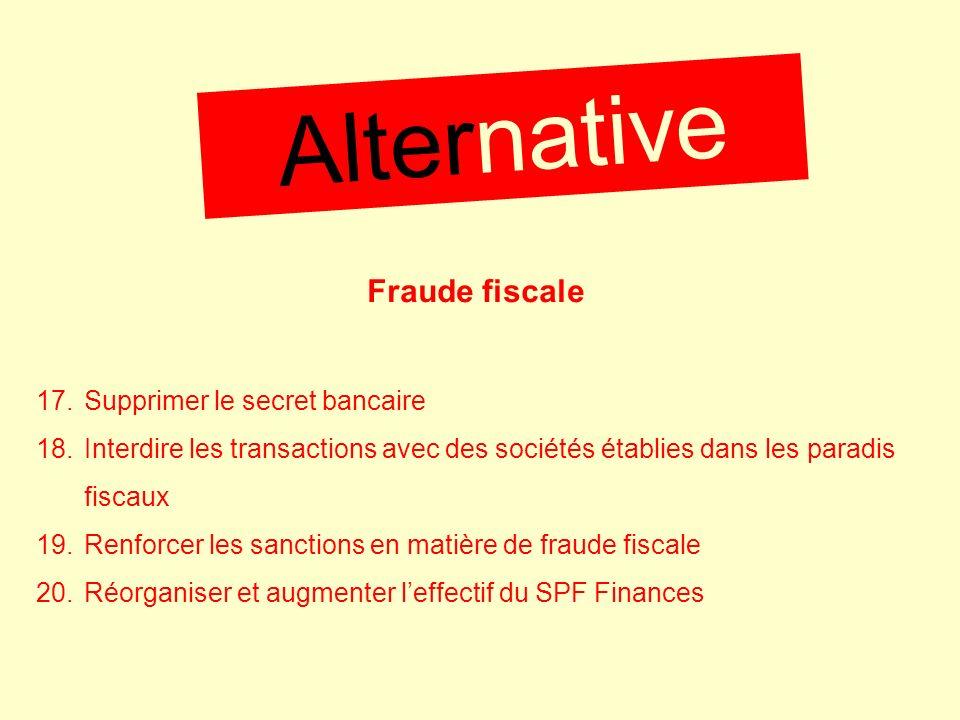 E. LA FRAUDE FISCALESABOTAGE DU SPF FINANCES Service public fédéral FINANCES PENSION X XX X X X X X X X