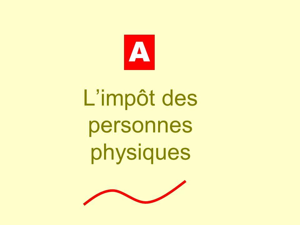 B.LIMPOT DES SOCIETESLES PLUS-VALUES SUR ACTIONS Qui paye le plus dimpôts .