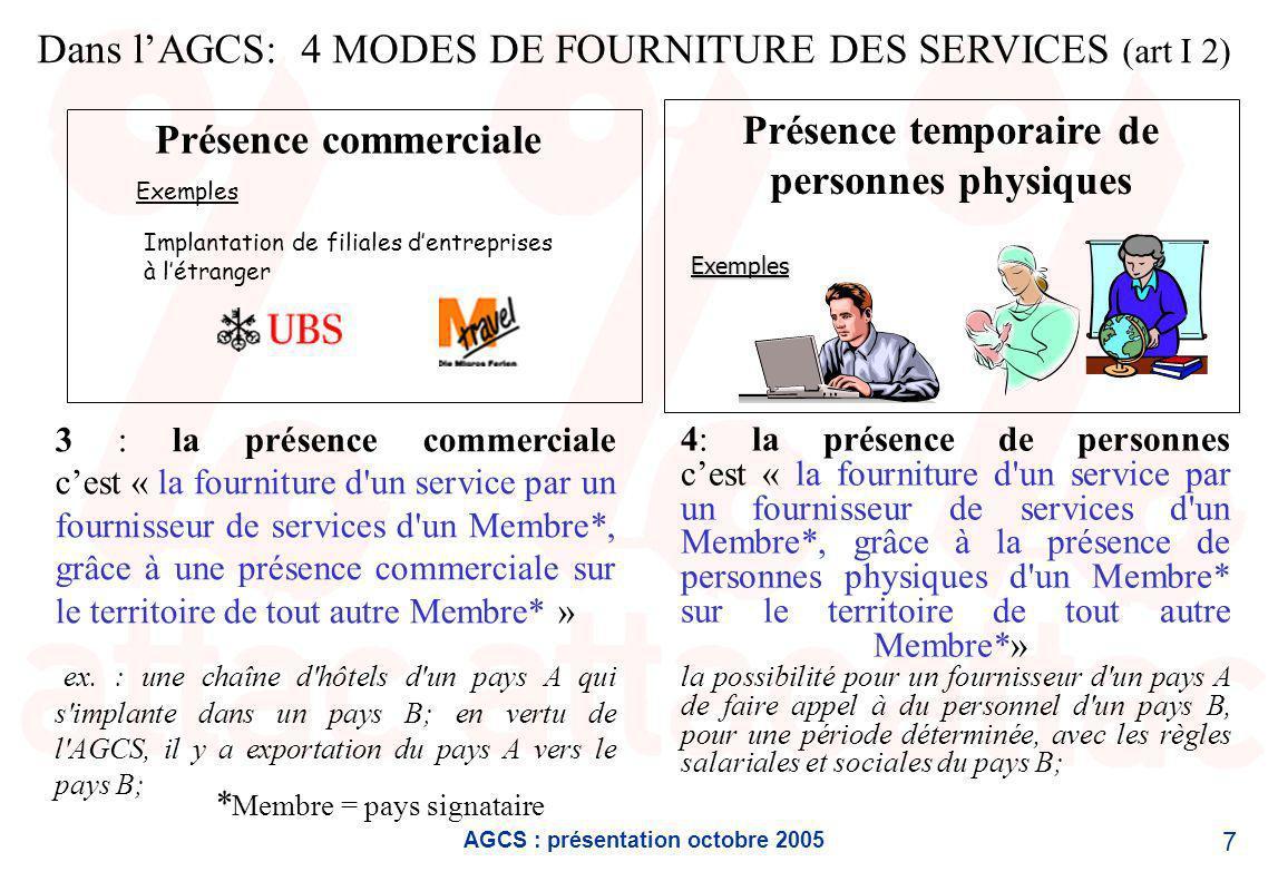 AGCS : présentation octobre 2005 8 Généralités sur LAGCS ACCORD CADRE ENGAGEMENTS SPECIFIQUES Une première partie de l A.G.C.S., nommée accord cadre, a été conclue à la création de l Organisation Mondiale du Commerce (O.M.C.) en 1994.