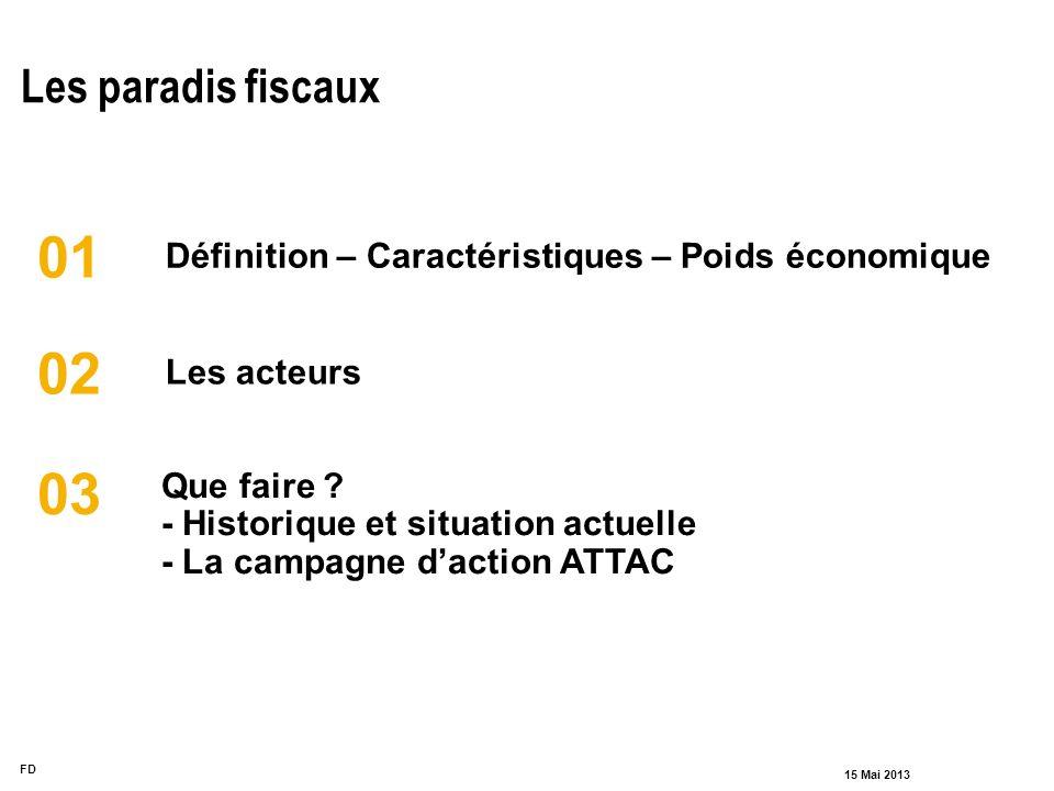 FD 15 Mai 2013 01 Définition – Caractéristiques – Poids économique 02 Les acteurs 03 Que faire ? - Historique et situation actuelle - La campagne dact