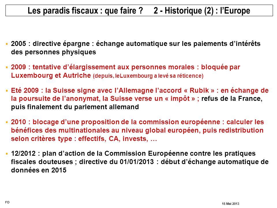 FD 15 Mai 2013 2005 : directive épargne : échange automatique sur les paiements dintérêts des personnes physiques 2009 : tentative délargissement aux