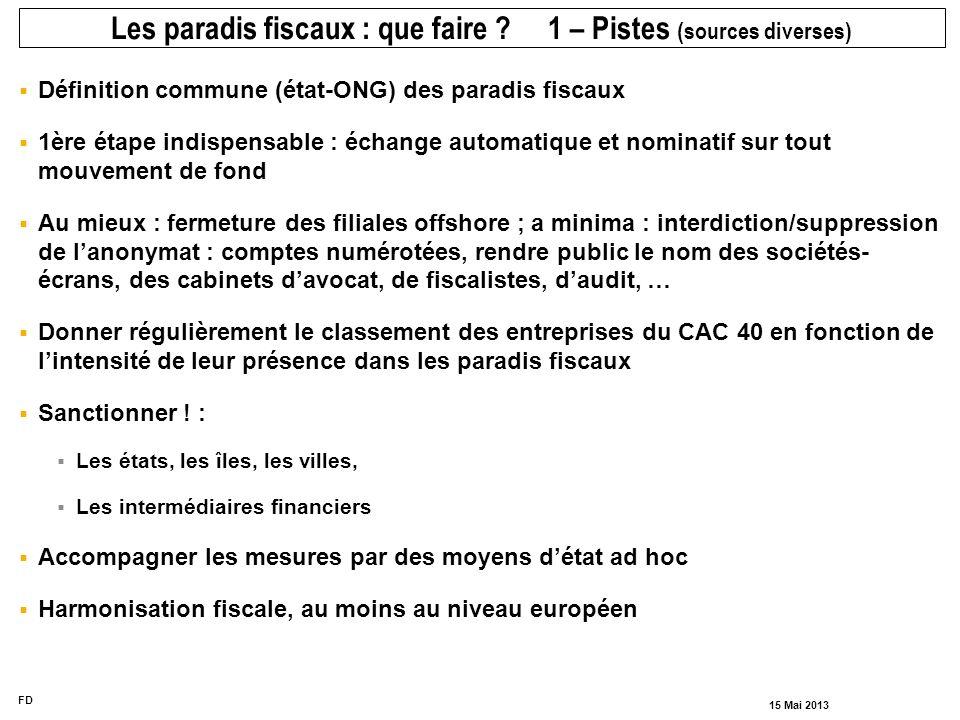 FD 15 Mai 2013 Définition commune (état-ONG) des paradis fiscaux 1ère étape indispensable : échange automatique et nominatif sur tout mouvement de fon