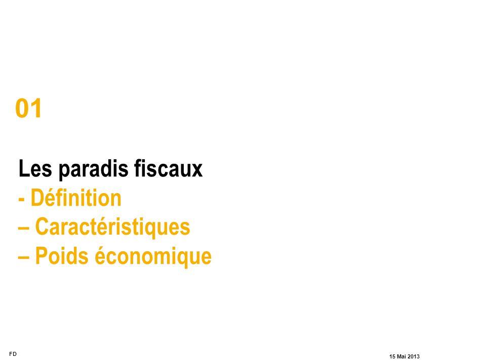 FD 15 Mai 2013 Les paradis fiscaux - Définition – Caractéristiques – Poids économique 01