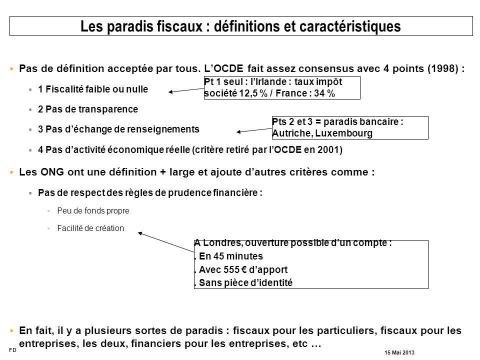 FD 15 Mai 2013 Pas de définition acceptée par tous. LOCDE fait assez consensus avec 4 points (1998) : 1 Fiscalité faible ou nulle 2 Pas de transparenc