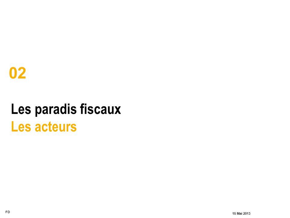 FD 15 Mai 2013 Les paradis fiscaux Les acteurs 02