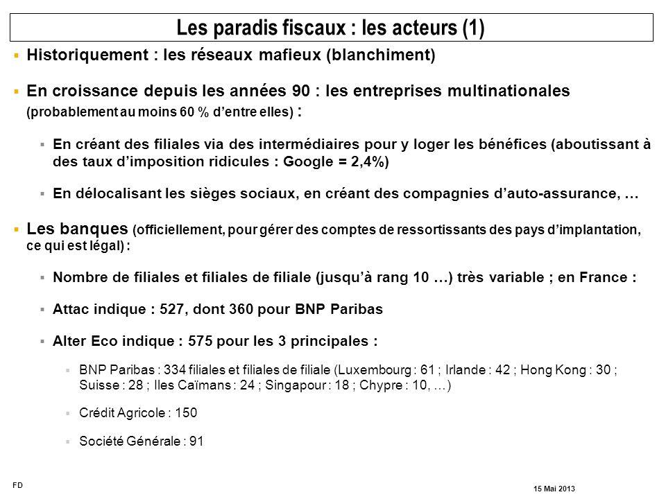 FD 15 Mai 2013 Historiquement : les réseaux mafieux (blanchiment) En croissance depuis les années 90 : les entreprises multinationales (probablement a
