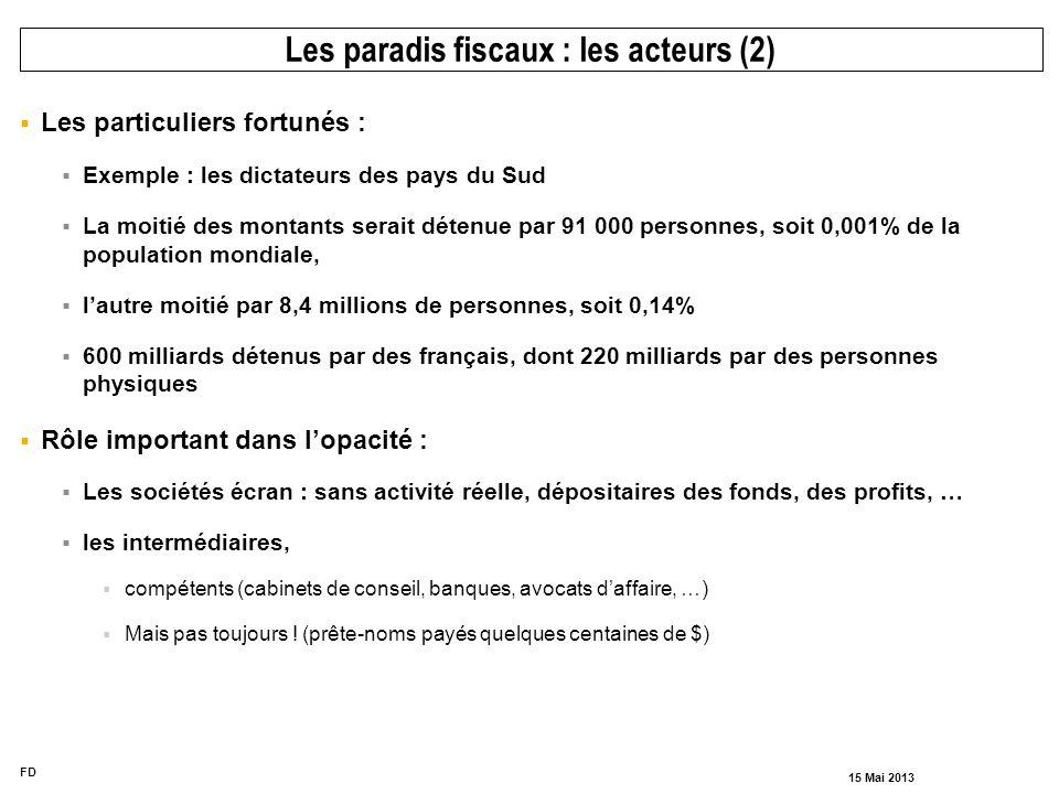 FD 15 Mai 2013 Les particuliers fortunés : Exemple : les dictateurs des pays du Sud La moitié des montants serait détenue par 91 000 personnes, soit 0