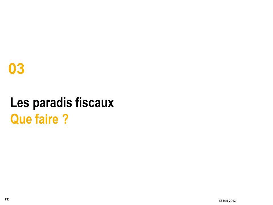 FD 15 Mai 2013 Les paradis fiscaux Que faire ? 03