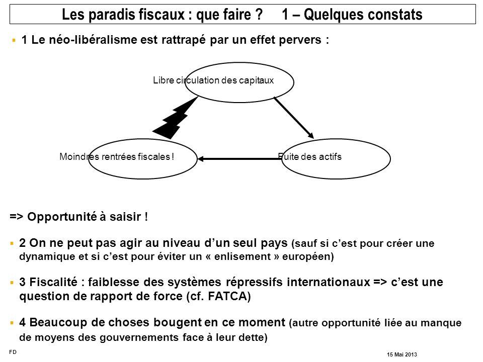 FD 15 Mai 2013 1 Le néo-libéralisme est rattrapé par un effet pervers : Les paradis fiscaux : que faire ? 1 – Quelques constats Libre circulation des