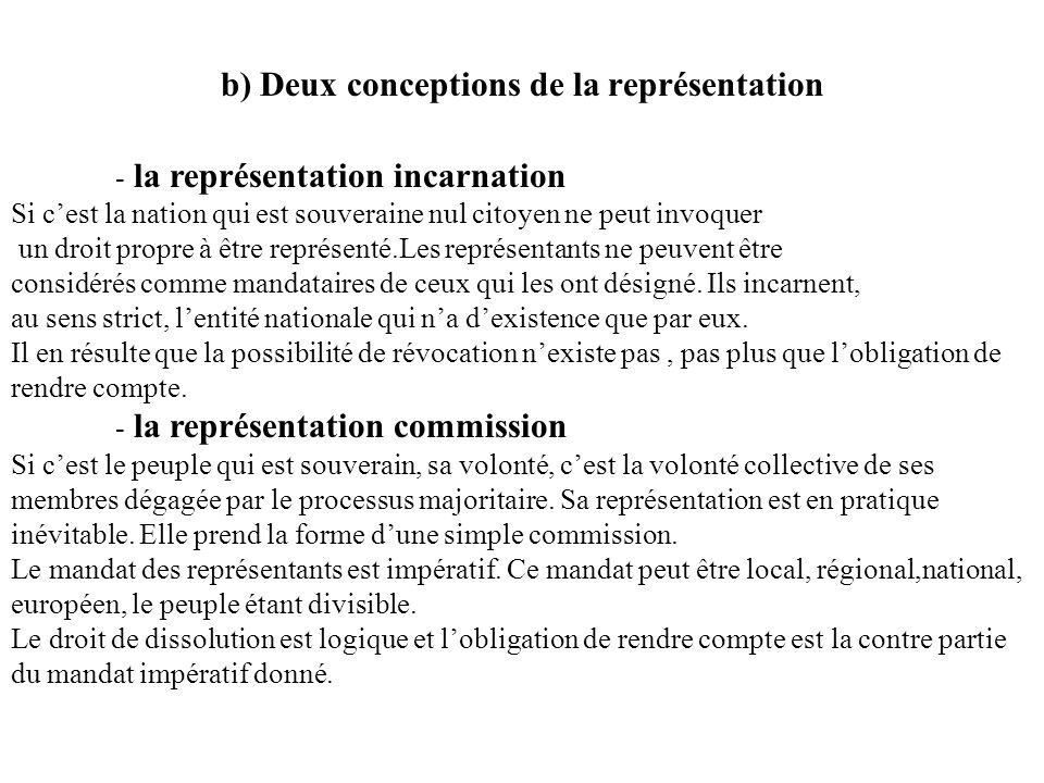 b) Deux conceptions de la représentation - la représentation incarnation Si cest la nation qui est souveraine nul citoyen ne peut invoquer un droit pr