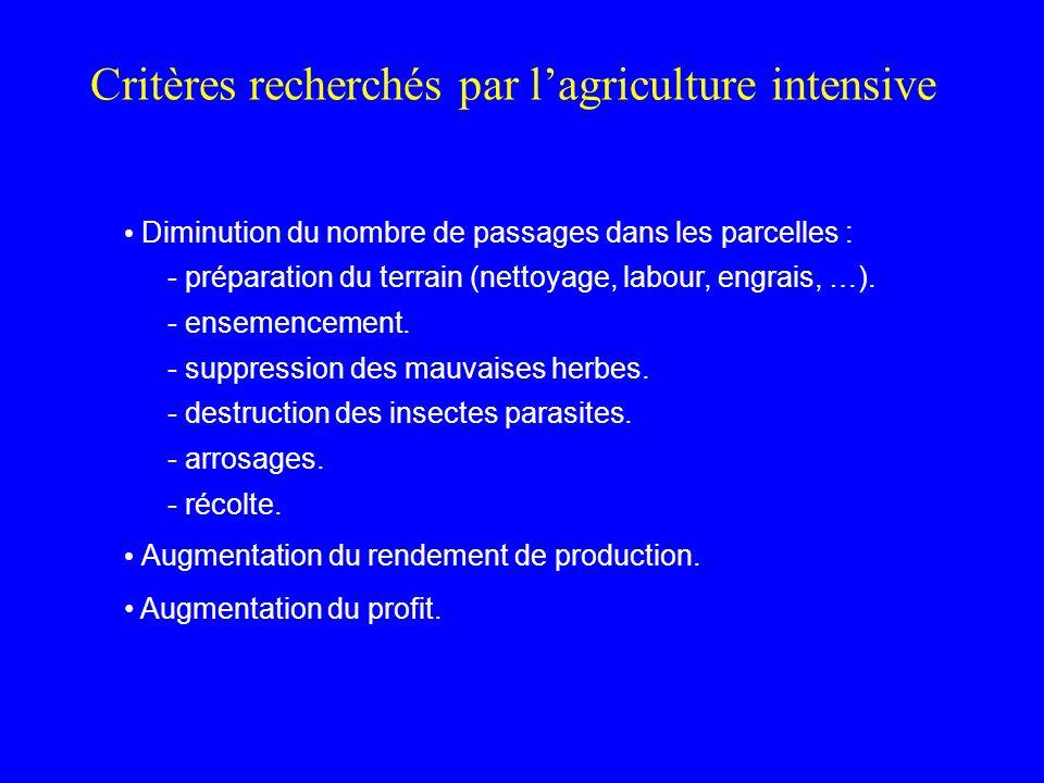 Critères recherchés par lagriculture intensive Diminution du nombre de passages dans les parcelles : - préparation du terrain (nettoyage, labour, engrais, …).