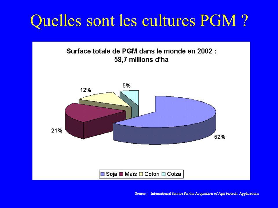 Quelles sont les cultures PGM .
