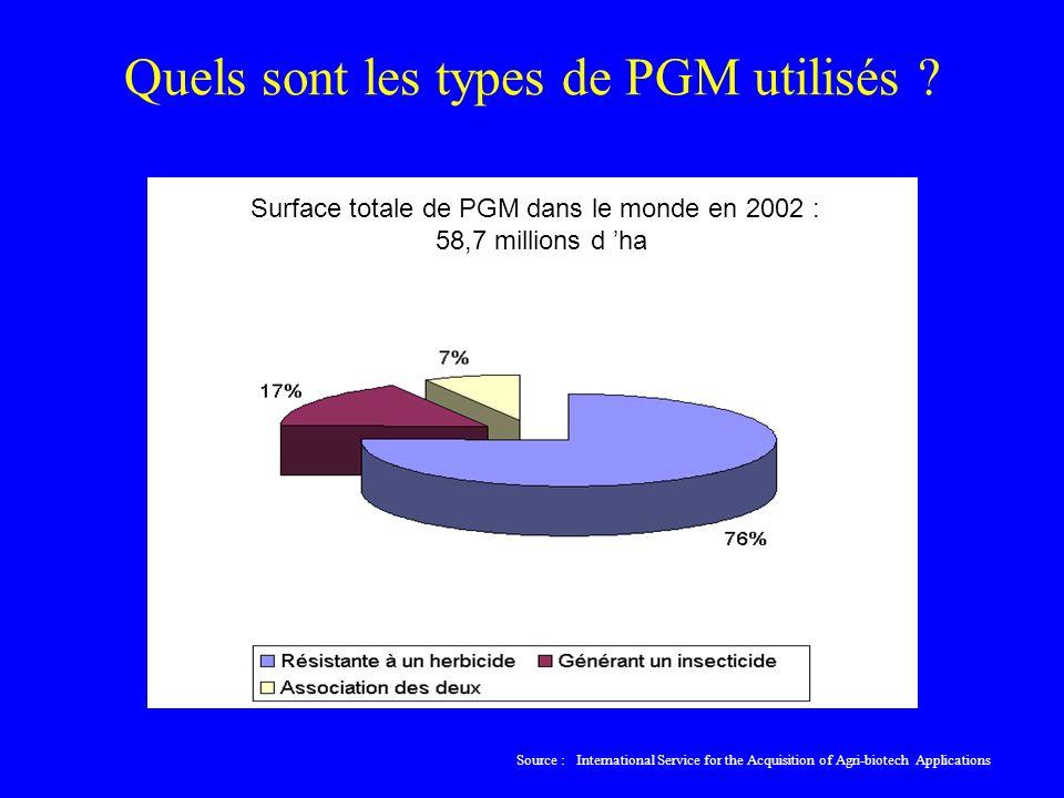 Quels sont les types de PGM utilisés .