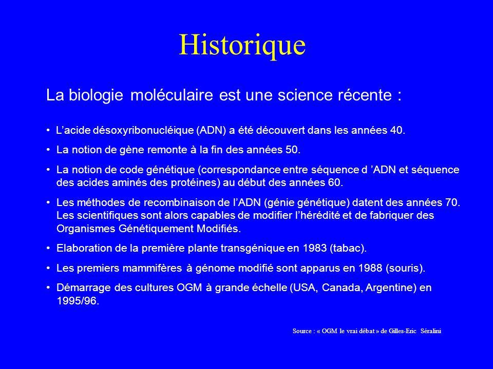 Historique La biologie moléculaire est une science récente : Lacide désoxyribonucléique (ADN) a été découvert dans les années 40.
