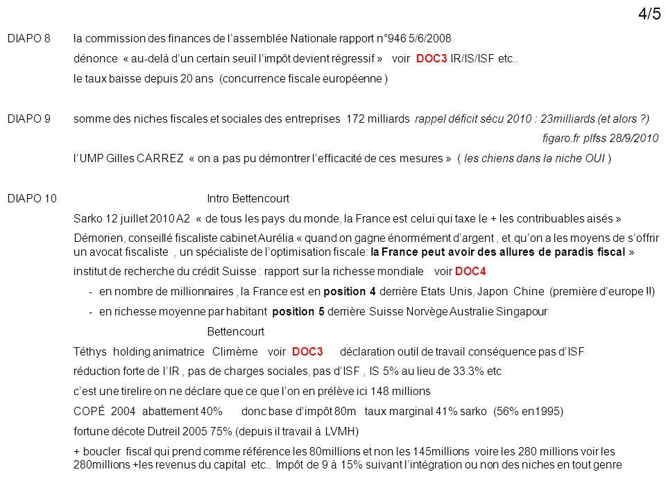 DIAPO 8la commission des finances de lassemblée Nationale rapport n°946 5/6/2008 dénonce « au-delà dun certain seuil limpôt devient régressif » voir DOC3 IR/IS/ISF etc..