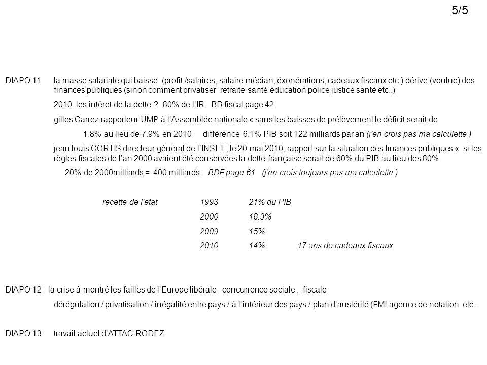DIAPO 11la masse salariale qui baisse (profit /salaires, salaire médian, éxonérations, cadeaux fiscaux etc.) dérive (voulue) des finances publiques (sinon comment privatiser retraite santé éducation police justice santé etc..) 2010 les intêret de la dette .
