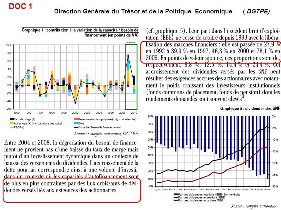 Direction Générale du Trésor et de la Politique Economique ( DGTPE) DOC 1