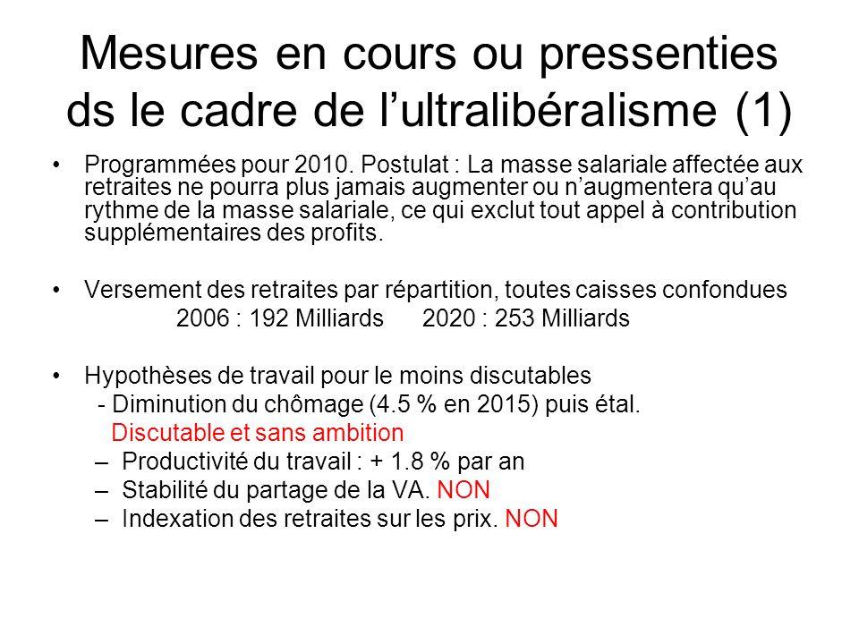 Mesures en cours ou pressenties ds le cadre de lultralibéralisme (1) Programmées pour 2010.