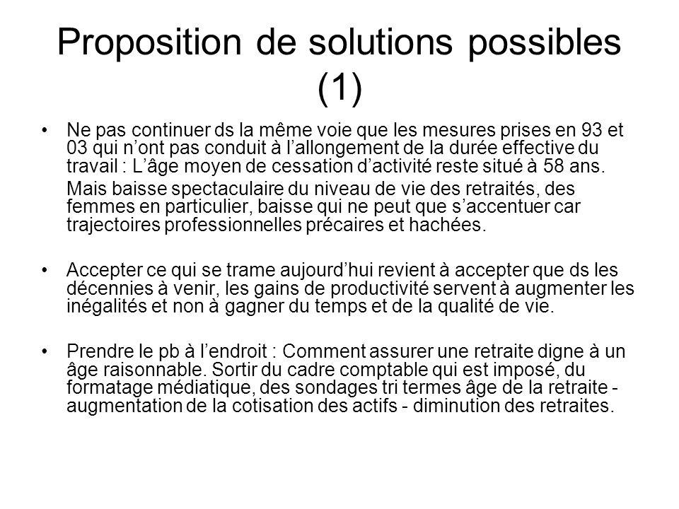 Proposition de solutions possibles (1) Ne pas continuer ds la même voie que les mesures prises en 93 et 03 qui nont pas conduit à lallongement de la durée effective du travail : Lâge moyen de cessation dactivité reste situé à 58 ans.