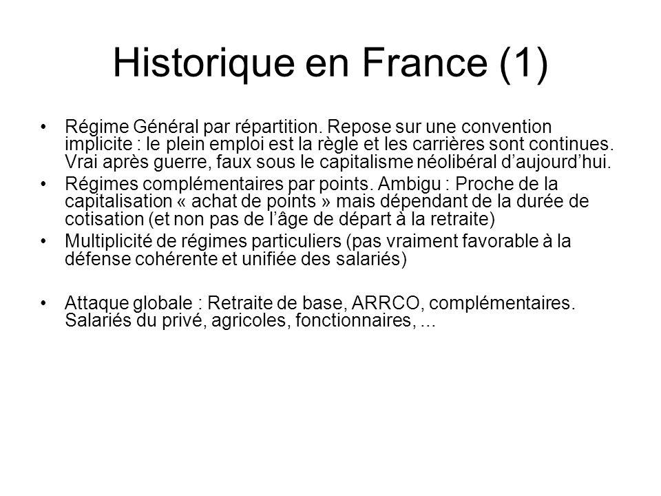 Historique en France (2) Jospin ?, Fond de réserve, sur budget de lEtat.