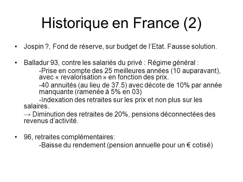 Historique en France (3) Fillon 03, principalement contre la fonction publique (Etat, collectivités territoriales, hôpitaux) : -40 ans de cotisation, décote de 3% par année manquante.