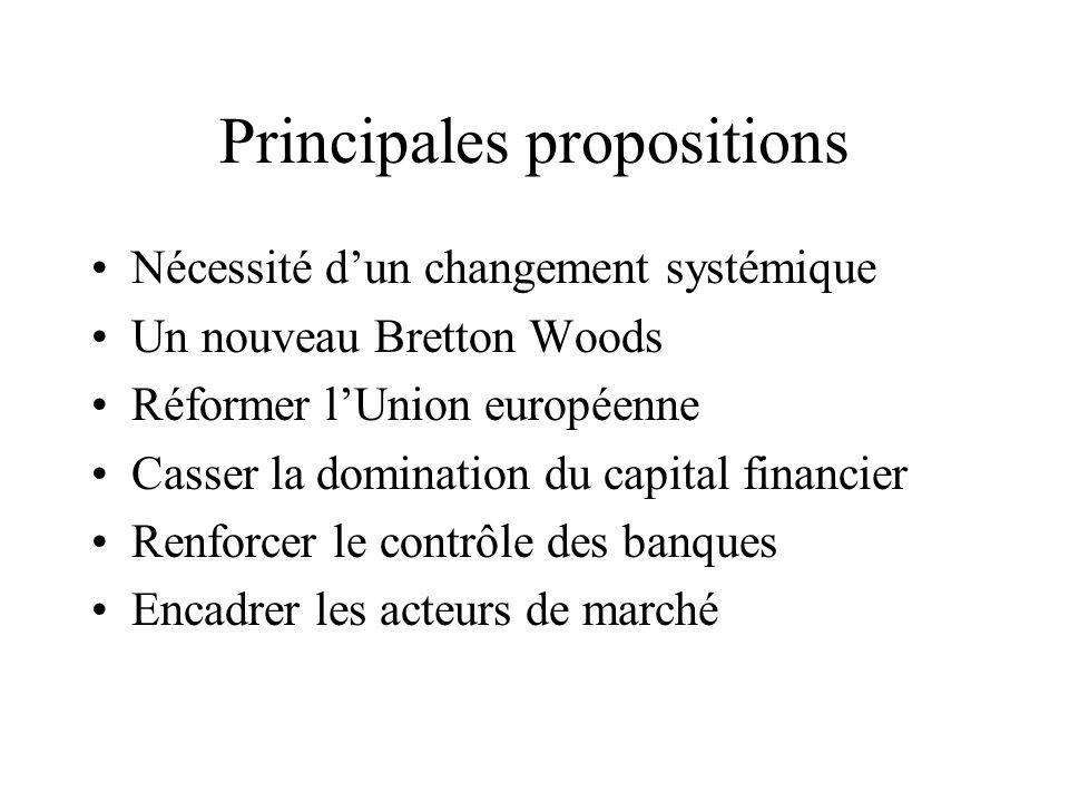 Principales propositions Nécessité dun changement systémique Un nouveau Bretton Woods Réformer lUnion européenne Casser la domination du capital finan