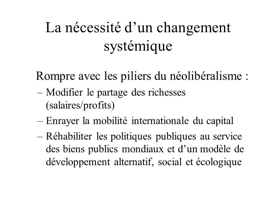 La nécessité dun changement systémique Rompre avec les piliers du néolibéralisme : –Modifier le partage des richesses (salaires/profits) –Enrayer la m