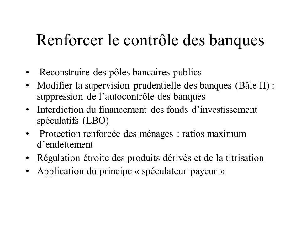 Renforcer le contrôle des banques Reconstruire des pôles bancaires publics Modifier la supervision prudentielle des banques (Bâle II) : suppression de