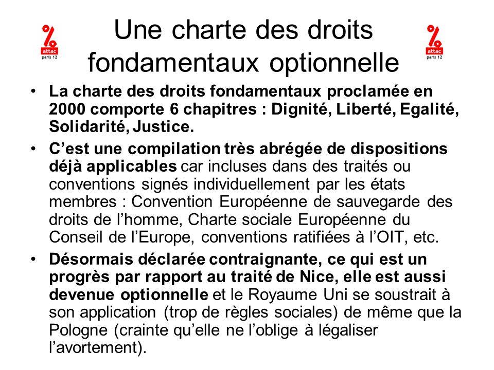 Une charte des droits fondamentaux optionnelle La charte des droits fondamentaux proclamée en 2000 comporte 6 chapitres : Dignité, Liberté, Egalité, Solidarité, Justice.