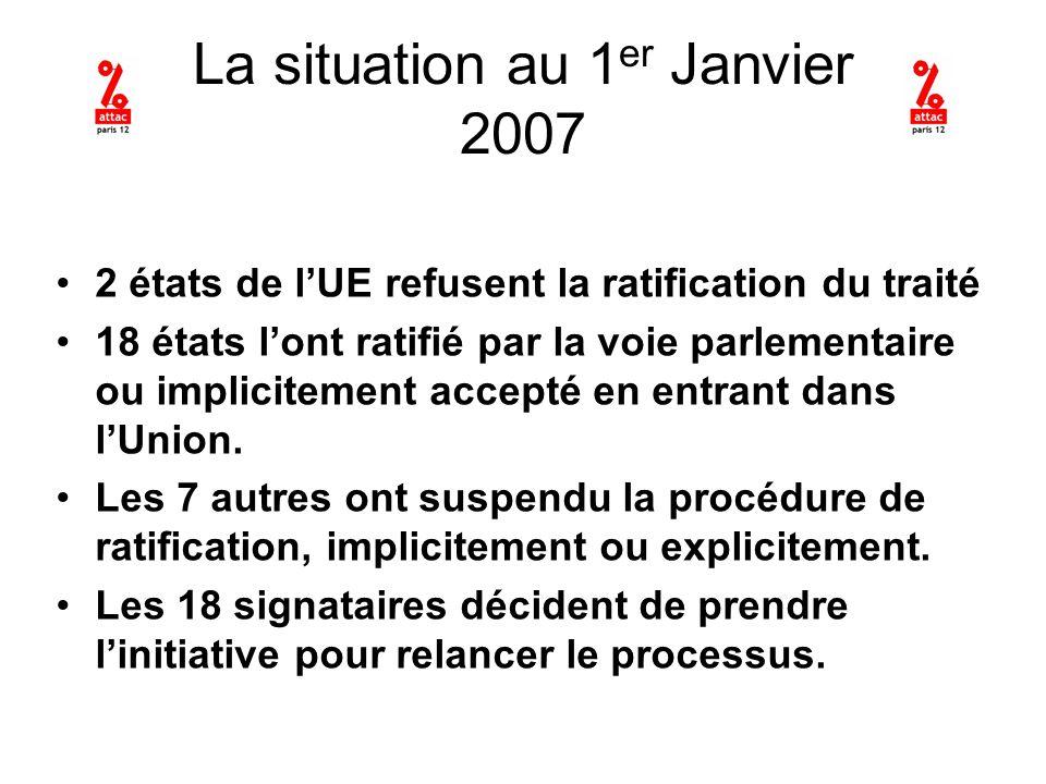 La situation au 1 er Janvier 2007 2 états de lUE refusent la ratification du traité 18 états lont ratifié par la voie parlementaire ou implicitement accepté en entrant dans lUnion.