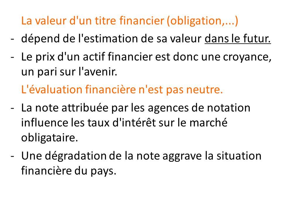 La valeur d un titre financier (obligation,...) -dépend de l estimation de sa valeur dans le futur.