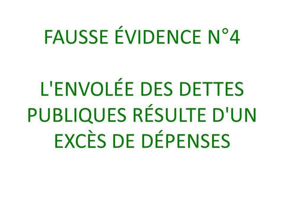 FAUSSE ÉVIDENCE N°4 L ENVOLÉE DES DETTES PUBLIQUES RÉSULTE D UN EXCÈS DE DÉPENSES