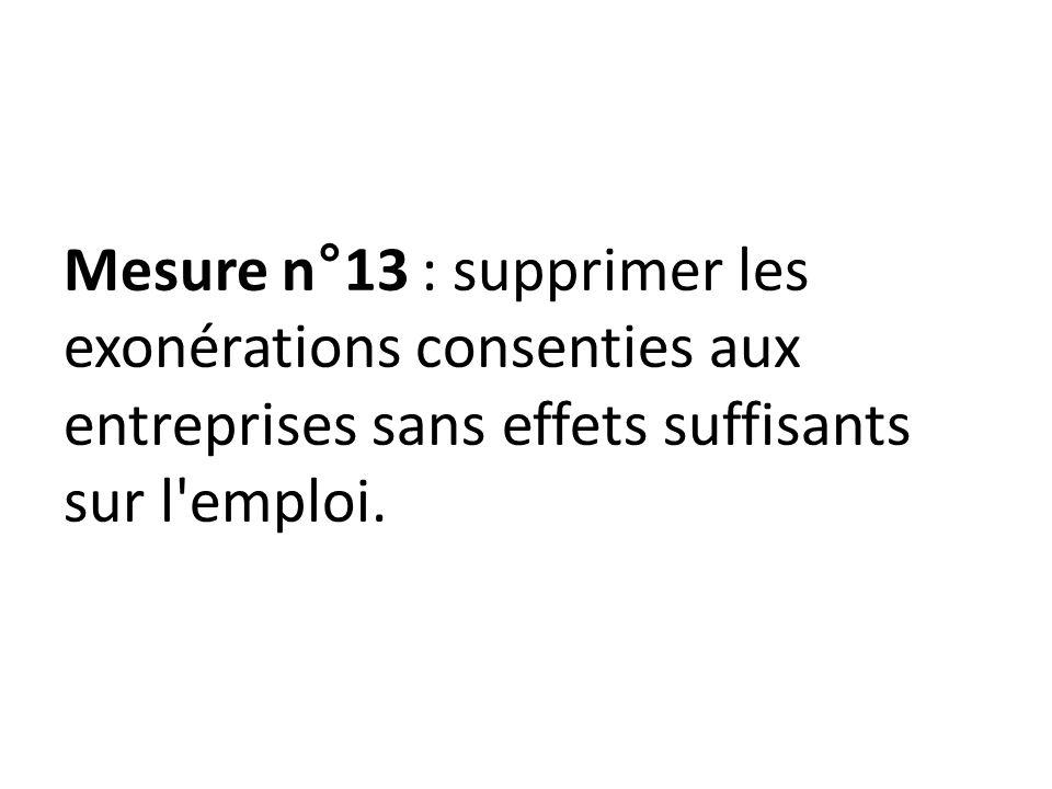Mesure n°13 : supprimer les exonérations consenties aux entreprises sans effets suffisants sur l emploi.
