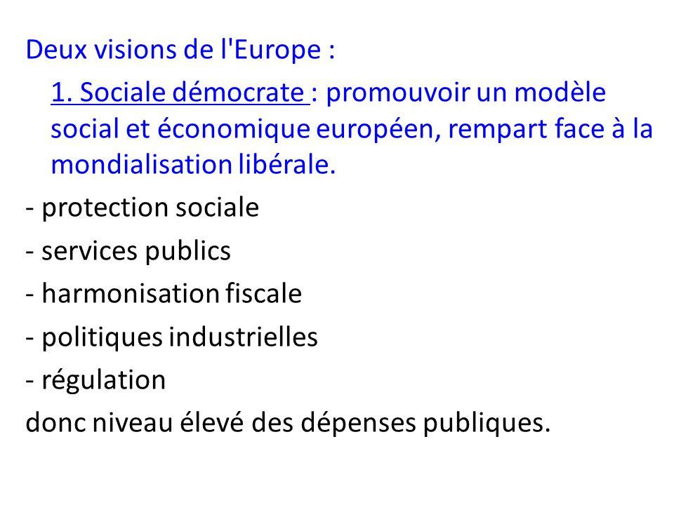 Deux visions de l Europe : 1.