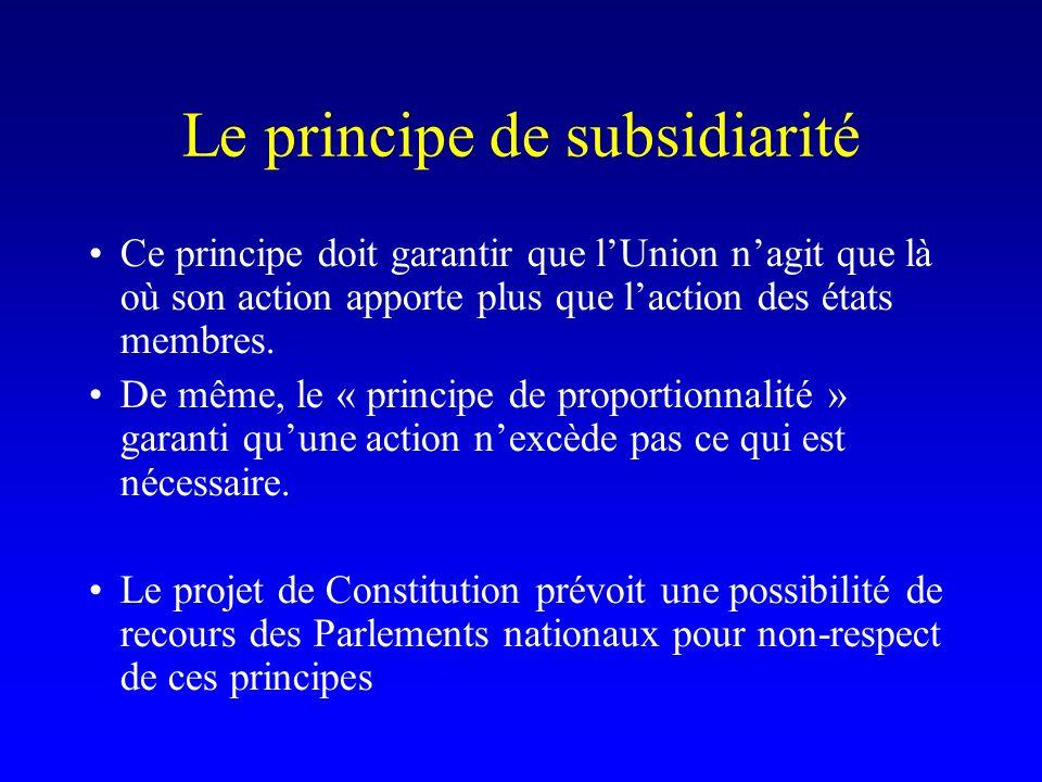 Le principe de subsidiarité Ce principe doit garantir que lUnion nagit que là où son action apporte plus que laction des états membres.