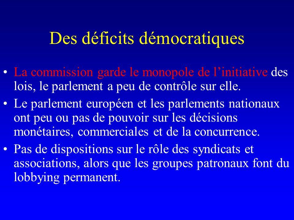 Des déficits démocratiques La commission garde le monopole de linitiative des lois, le parlement a peu de contrôle sur elle.