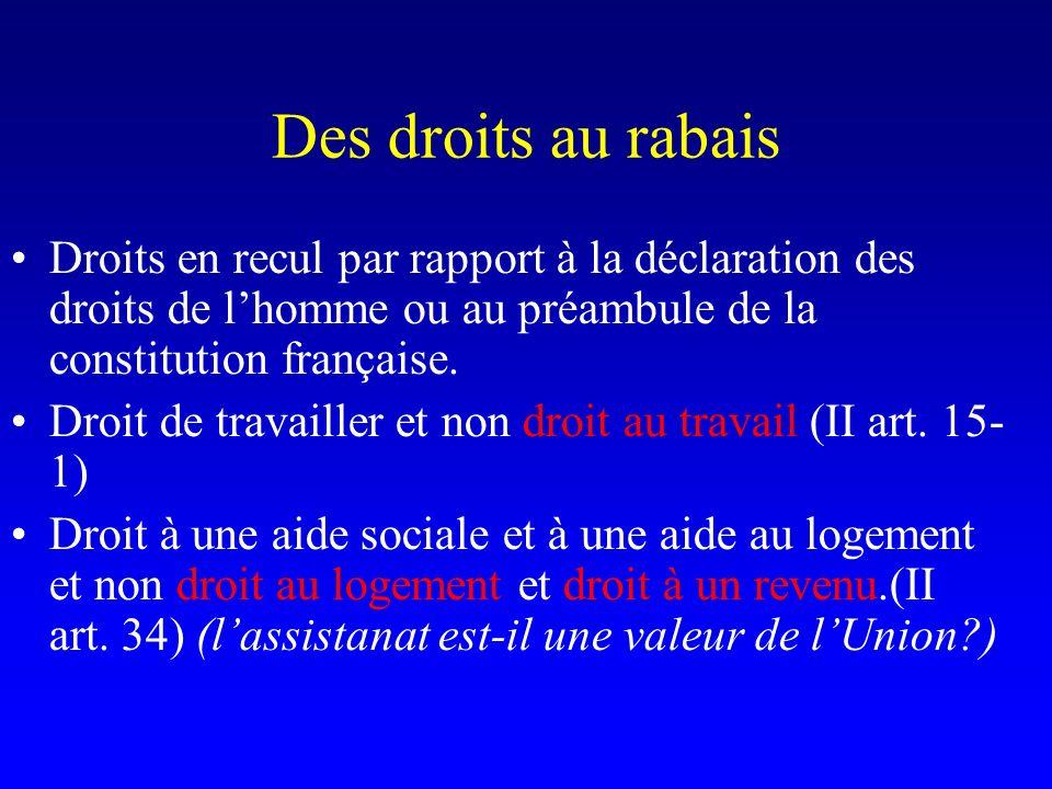Des droits au rabais Droits en recul par rapport à la déclaration des droits de lhomme ou au préambule de la constitution française.